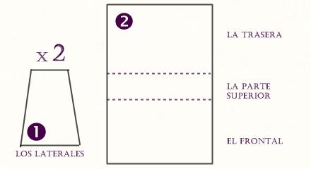 CoCo division, medidas funda máquina coser