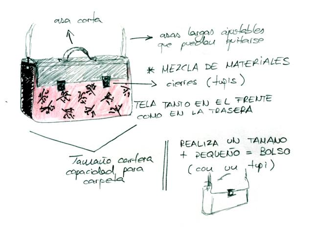 CoCo division, bolsos tela